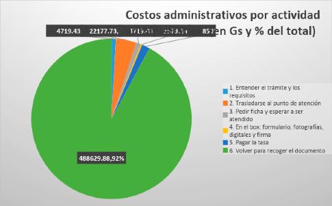 FAQ-Gobierno-Digital-3.png