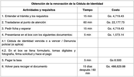 FAQ-Gobierno-Digital-2.jpg